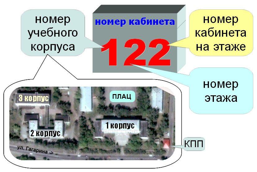 Схема расположения учебных аудиторий